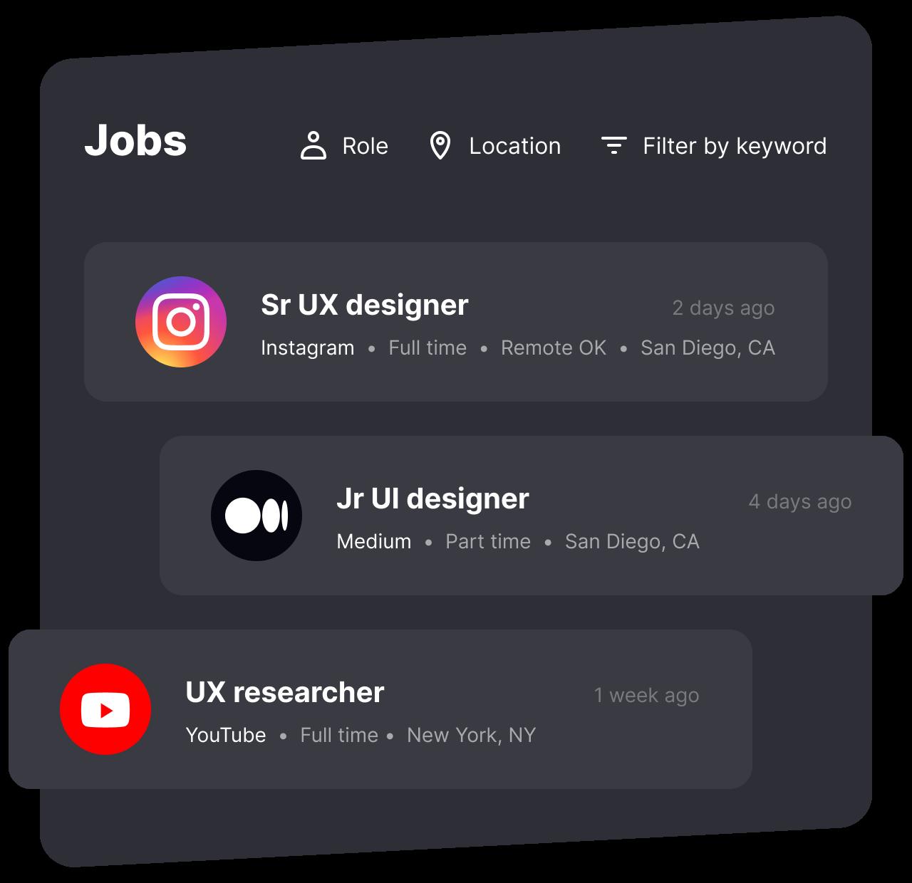Unlimited job posts