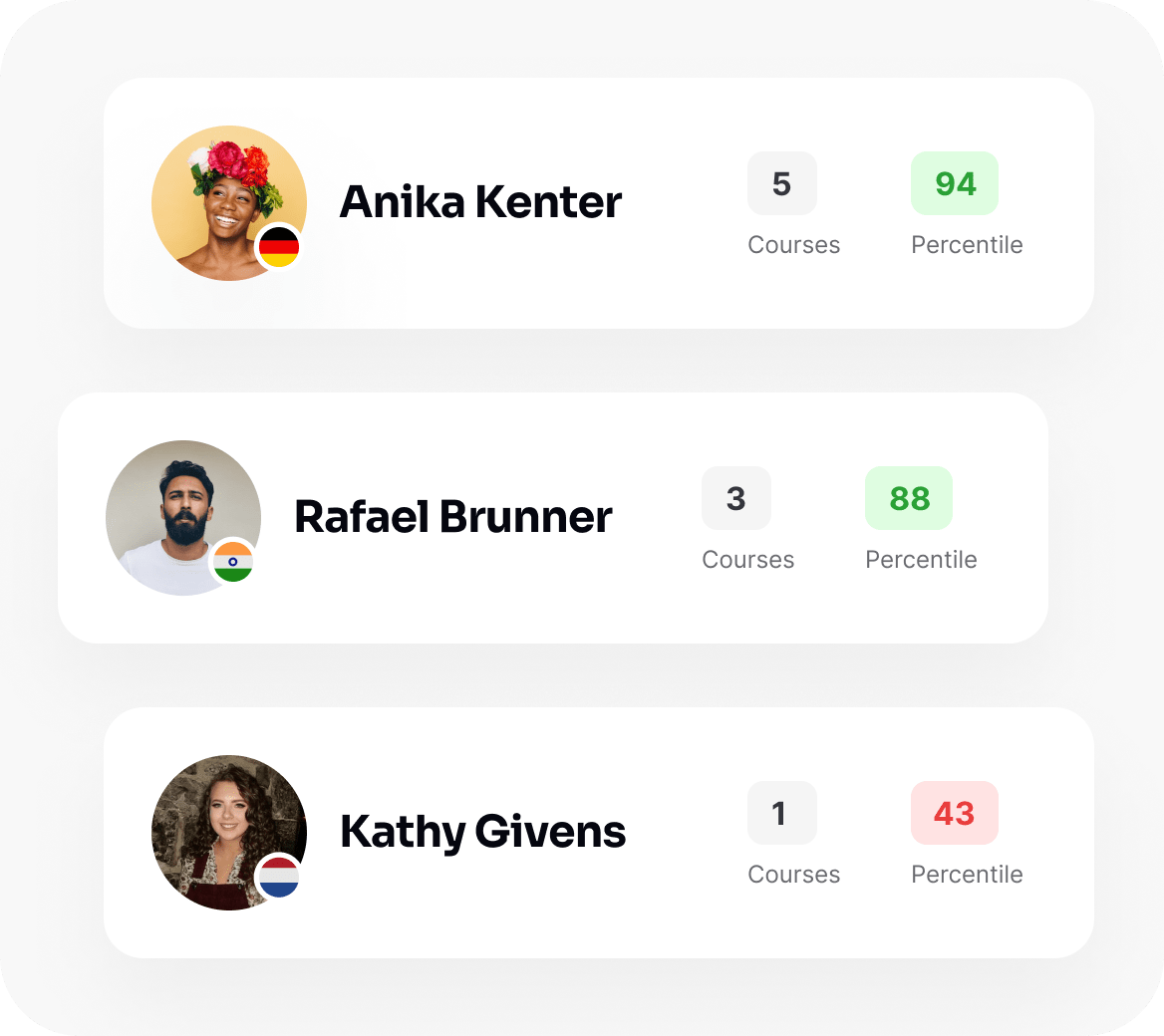 Realtime student reporting and feedback