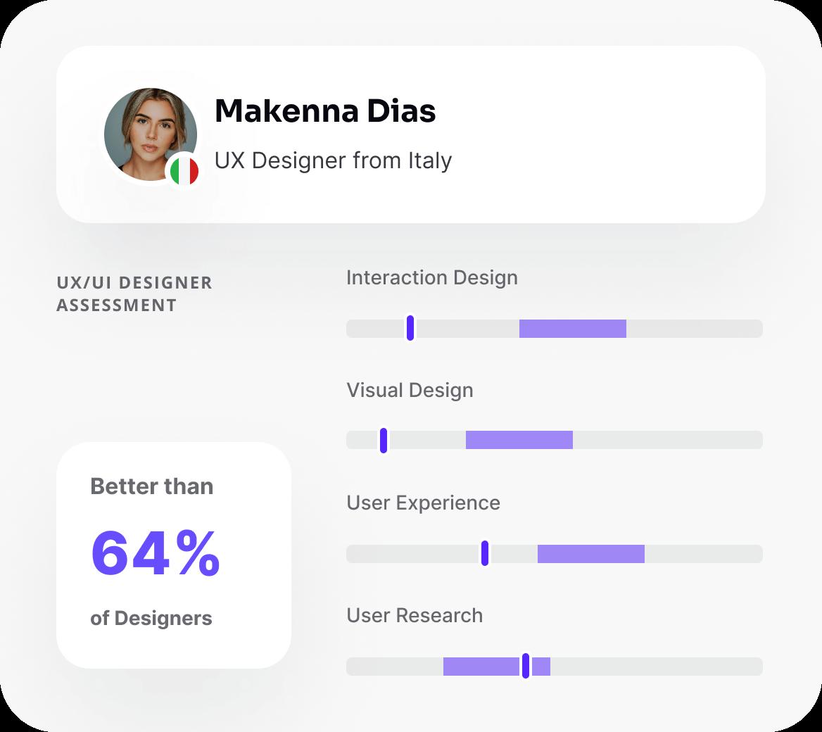 Measure & improve