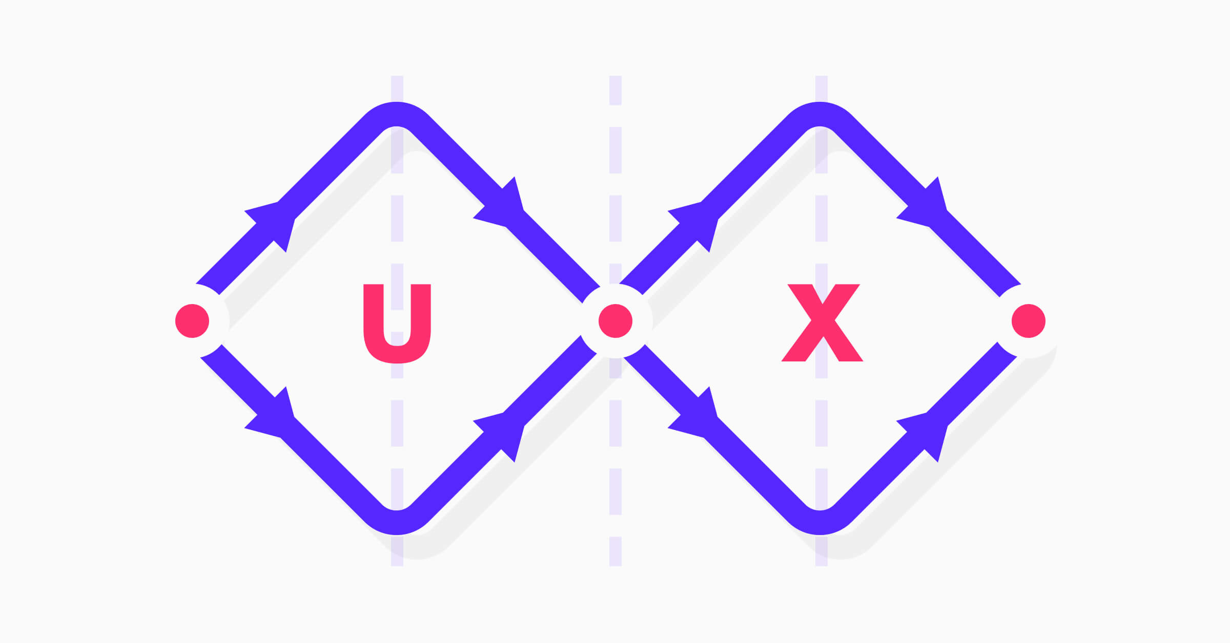 What is User Experience (UX) Design