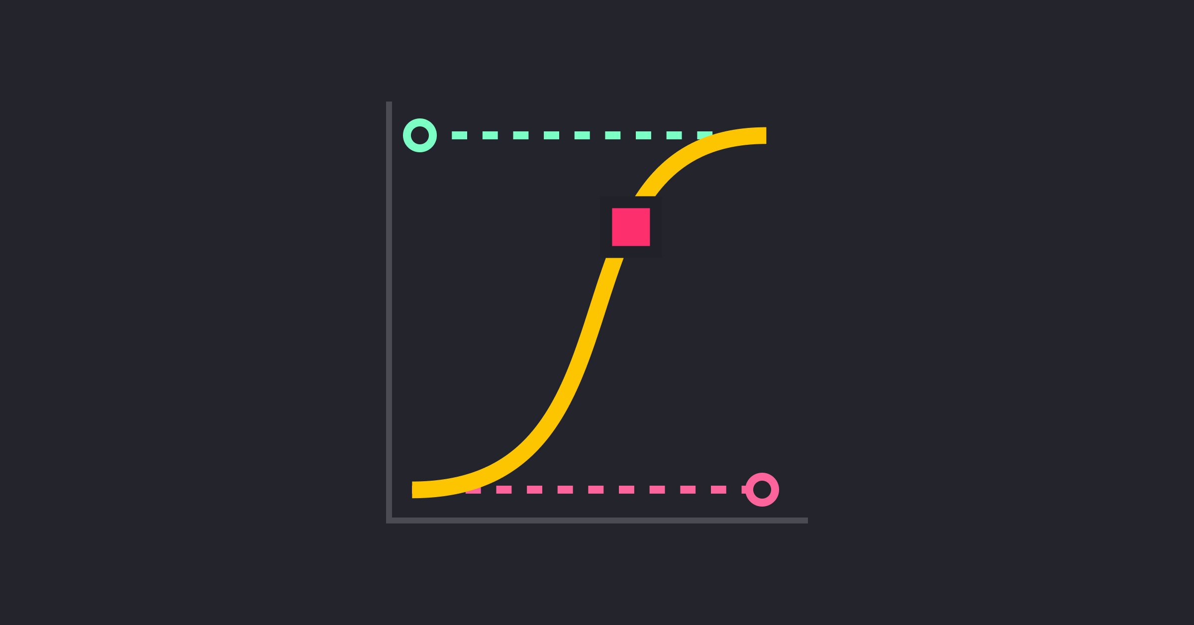 Animation Theory & Bézier Curves