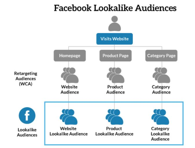 promote events with facebook ads