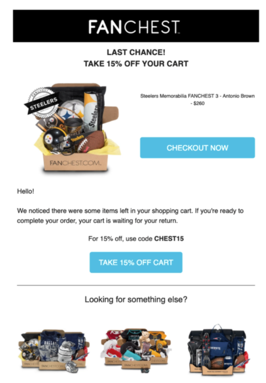 Funchest exemple of a Marketing Funnel