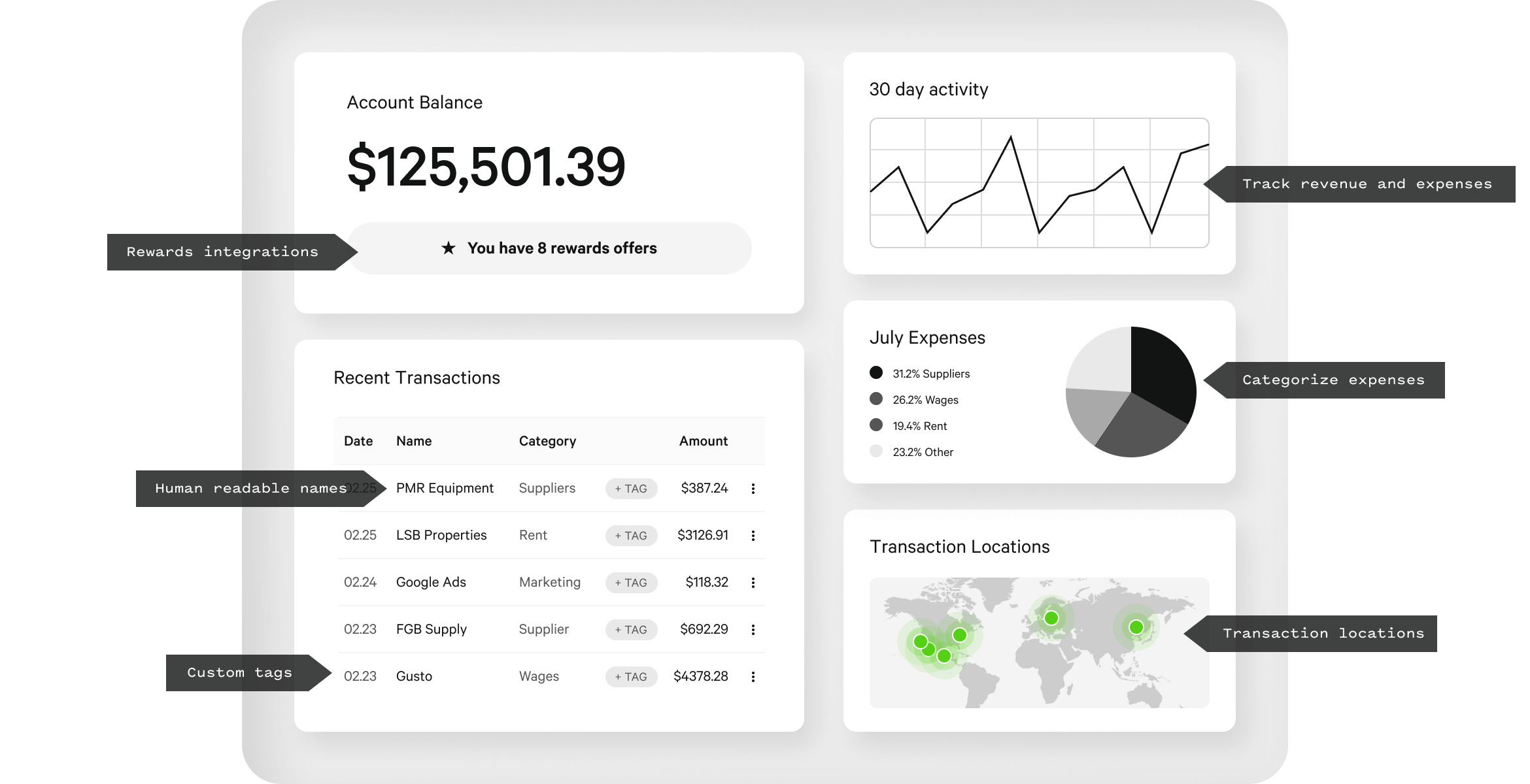 Digital interface showing small business account