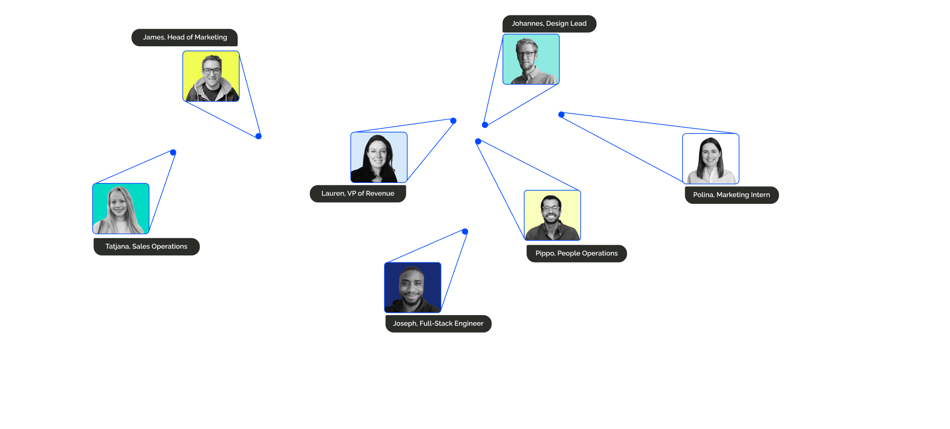 Demodesk is a global team that can work from anywhere in the world or in any of our offices - Munich, SF, and London