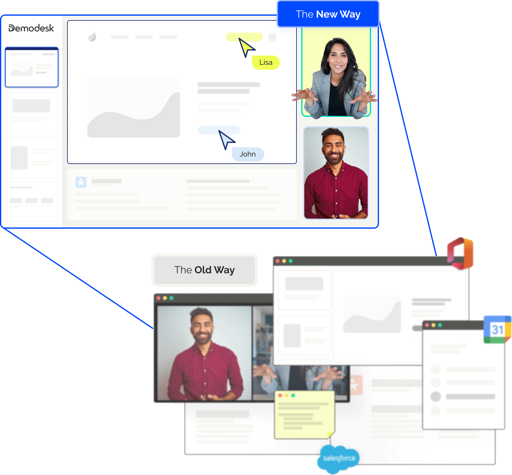 Meet with customers in a simplified environment free of distractions, pop-ups, & messy desktops. No more downloads or lags.