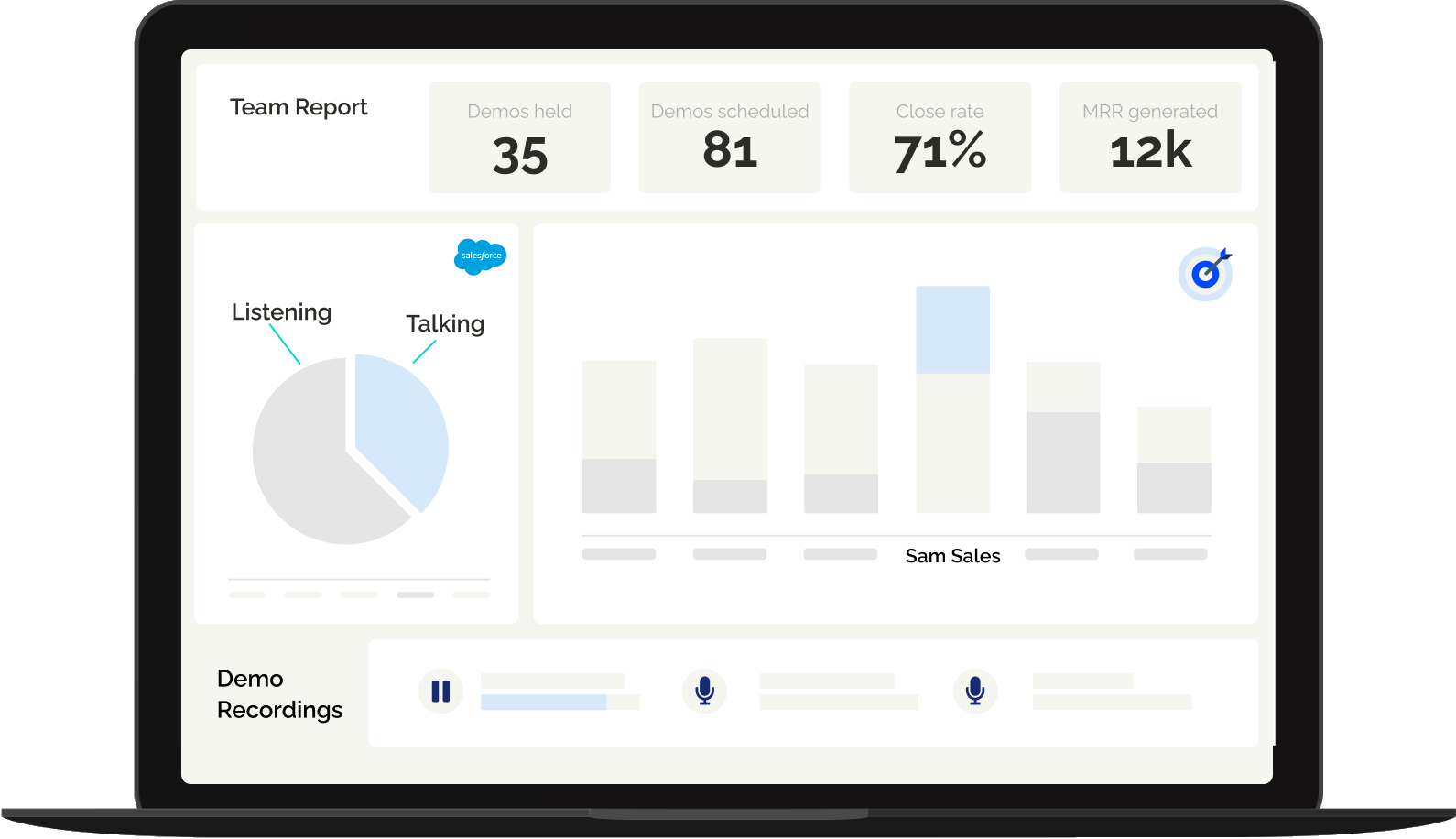 Analyze sales performance with call recording, shadowing, and meeting analytics to optimize & coach at scale.