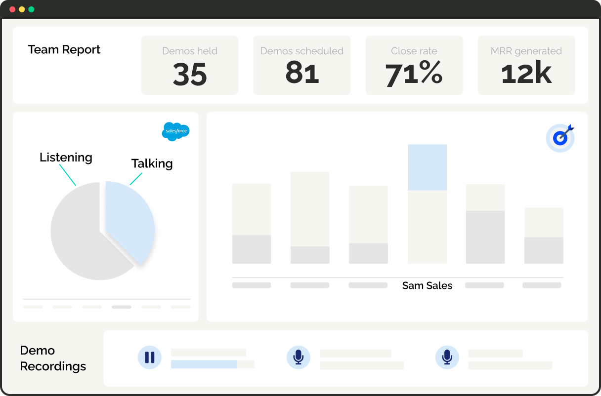 Understand rep performance & find what converts by analyzing meeting data, reports, and recordings at scale.