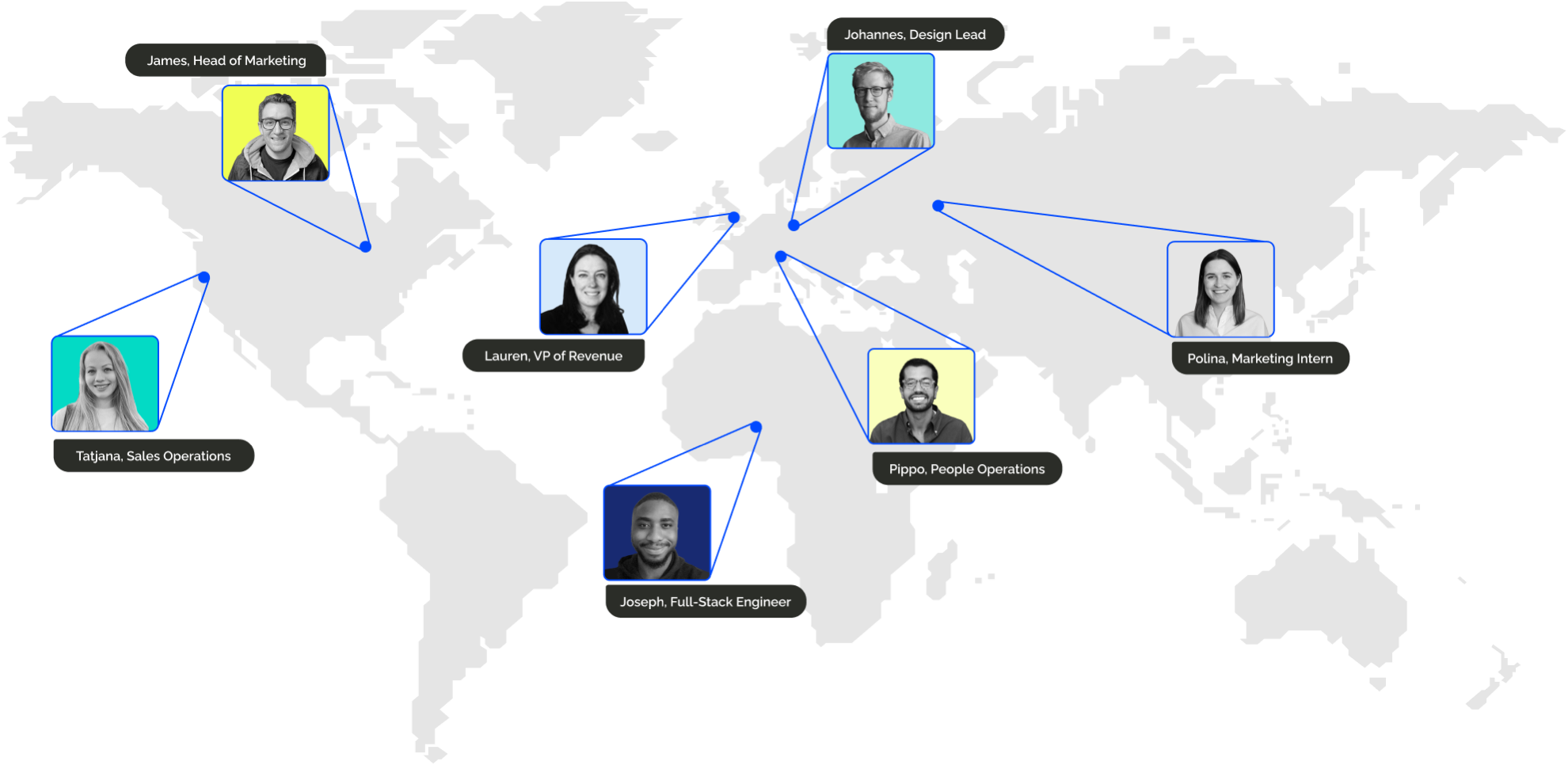 Demodesk is a global team that can work from anywhere in the world or in any of our offices in SF, Munich, or London.