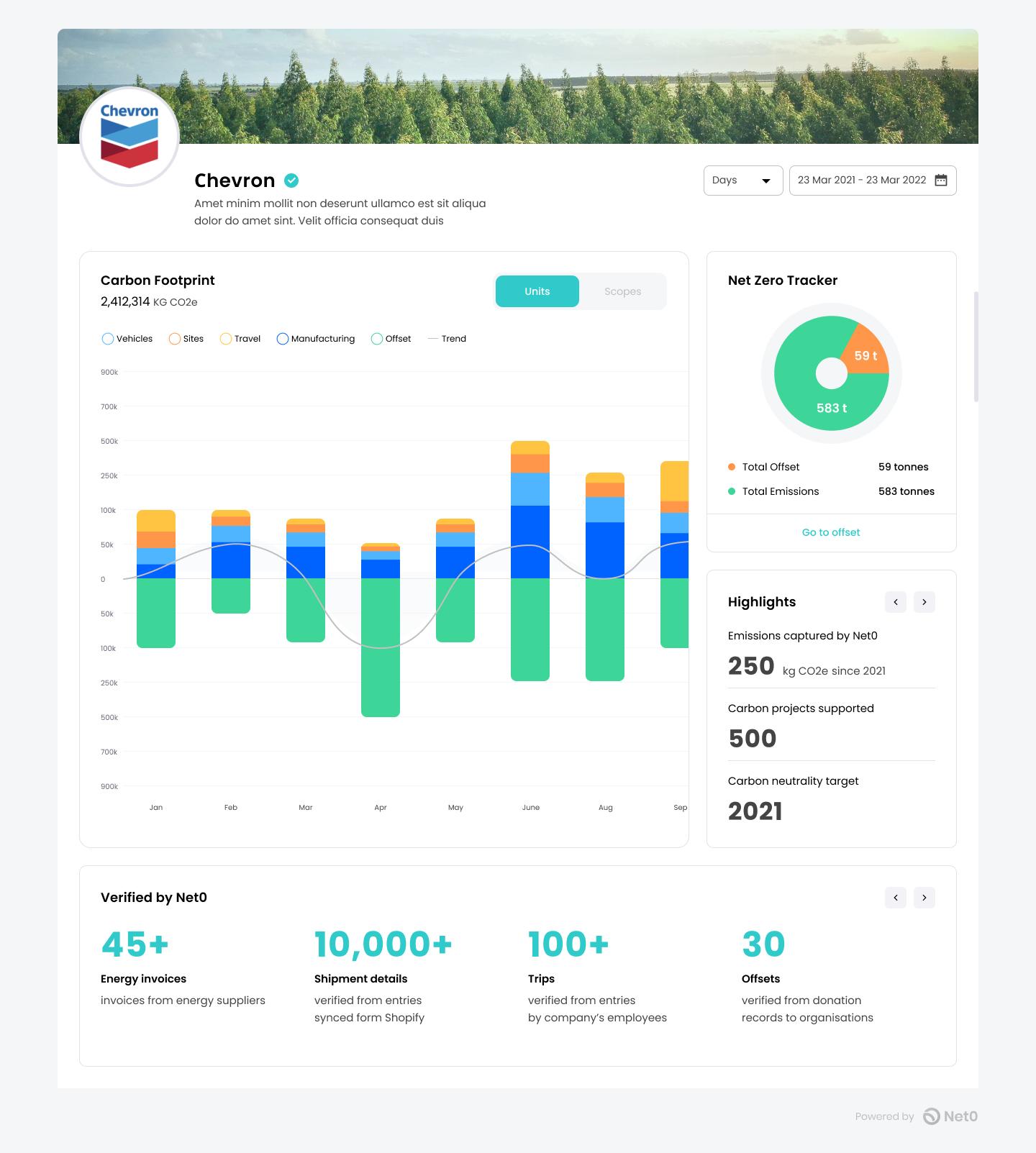 Net0 Carbon Public Page
