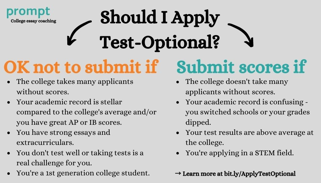 All about test-optional (and when you should submit scores) | 2021-22