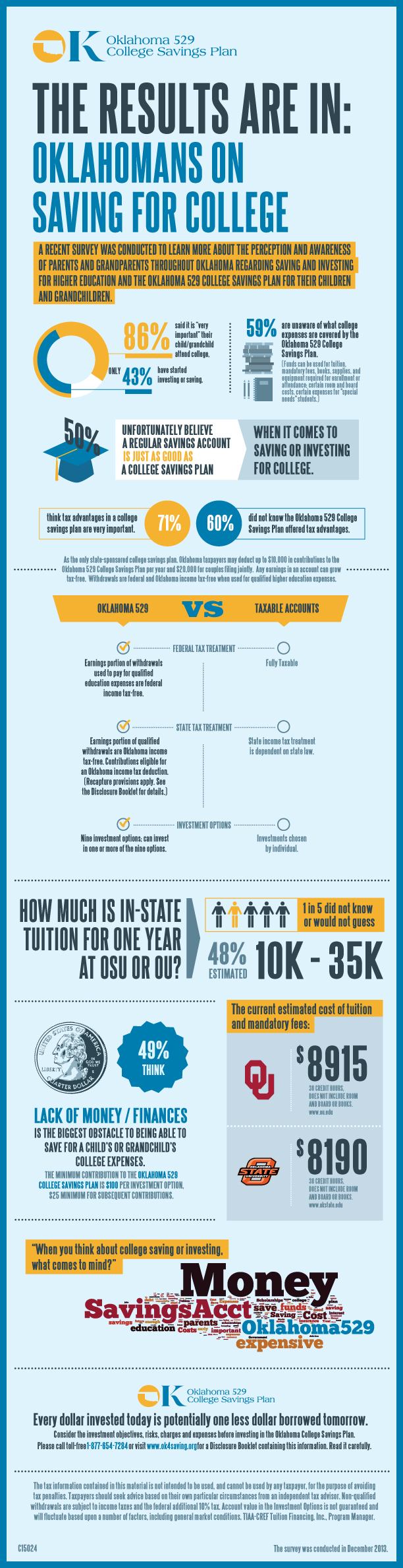 OCSP-Infographic-Vertical-Web-02-27-2014