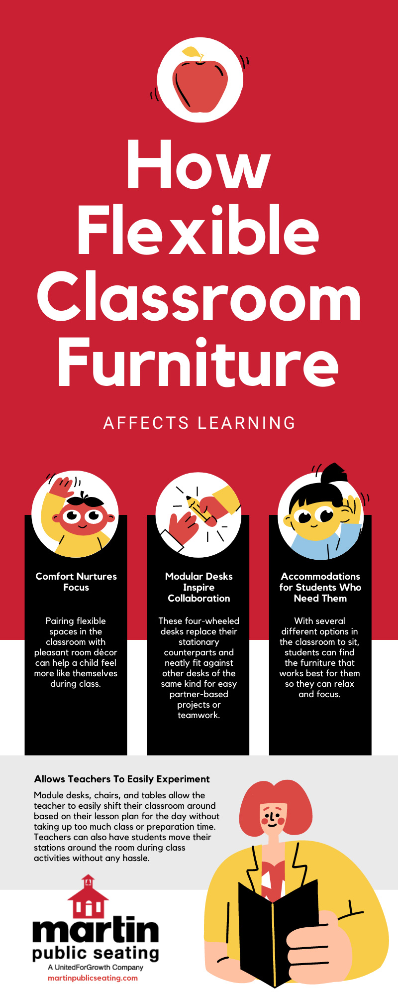 How Flexible Classroom Furniture Affects Learning