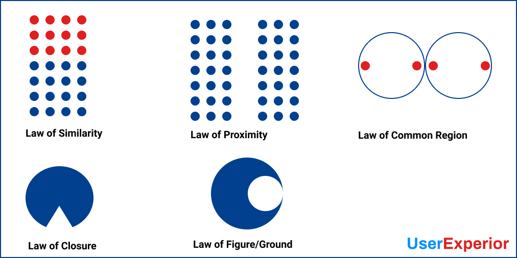 Gestalt Principles for UX Design