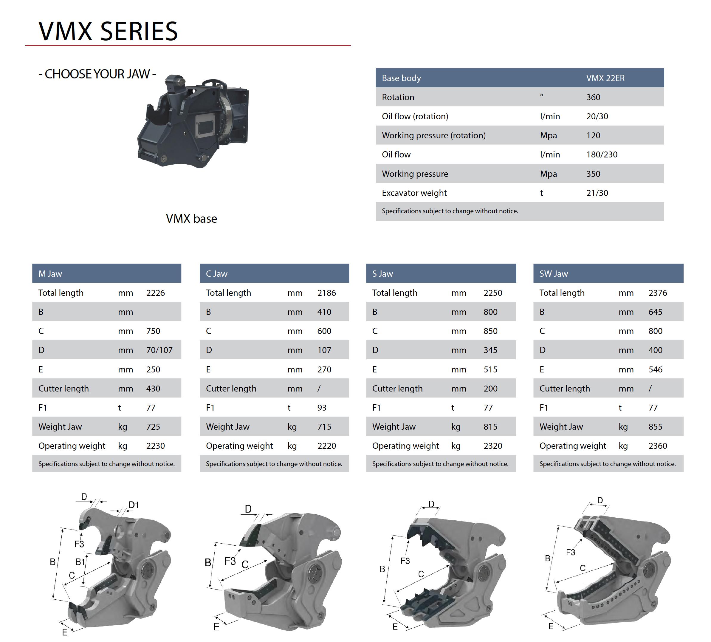 VMX-serie
