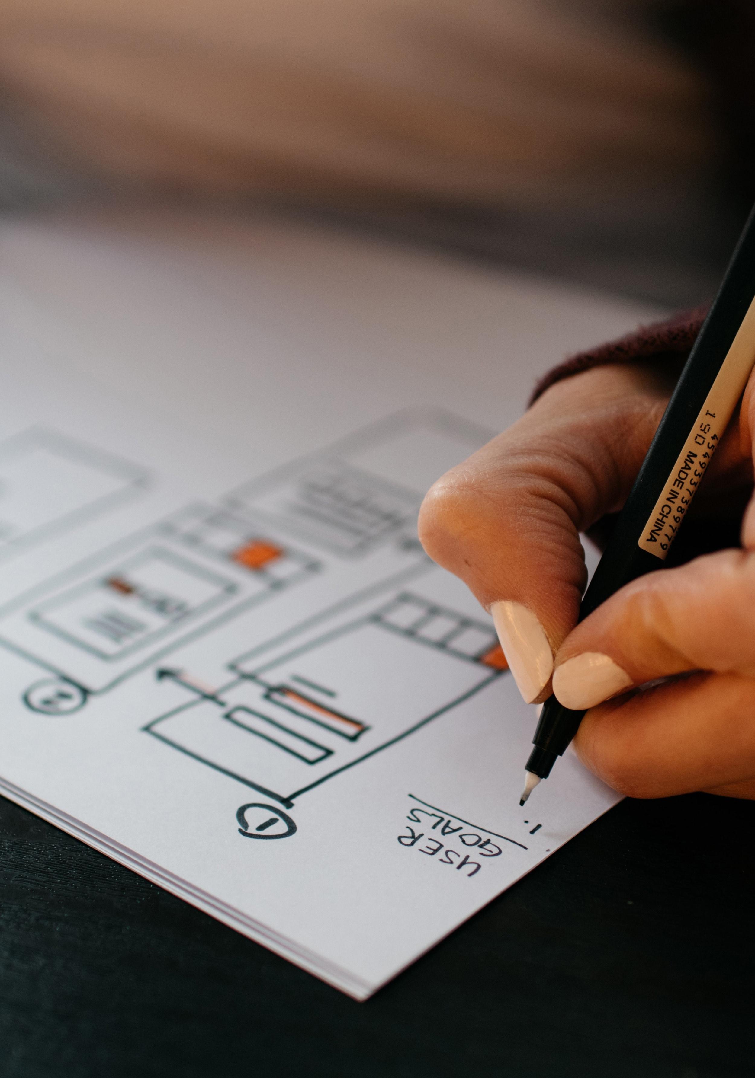 Services – Strategic Planning + Process Improvement