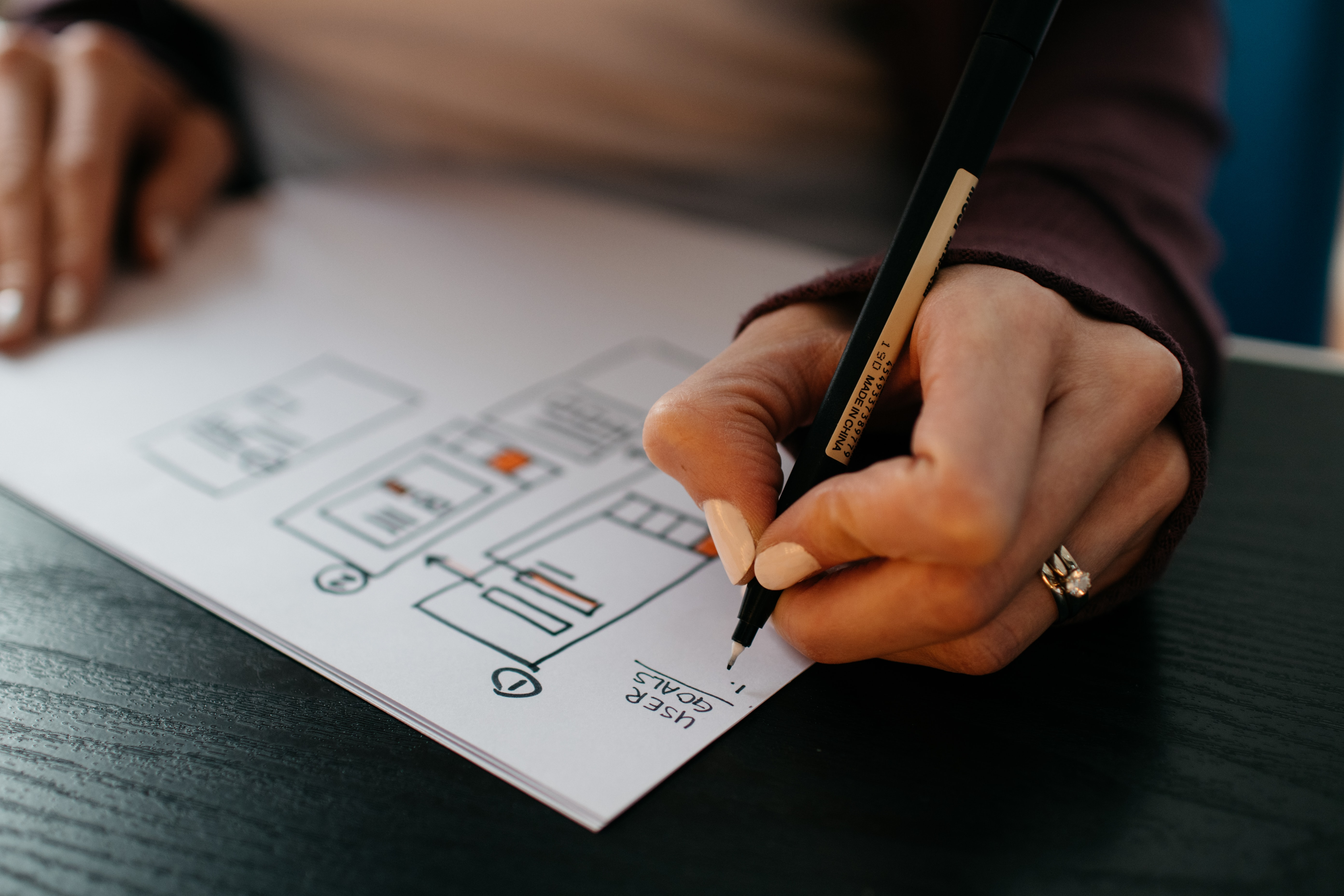 UX design is about making it as easy and efficient or enjoyable as possible.