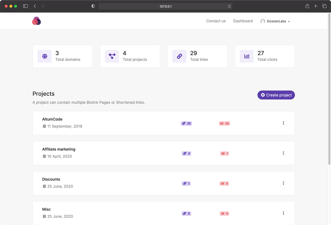 Screen shot of the Dossier Toolkit dashboard in projects view.