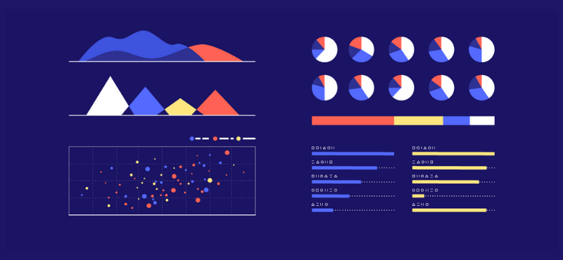 Key design principles for efficacy in Data Visualization