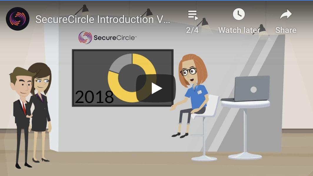 SecureCircle DASB data sheet video