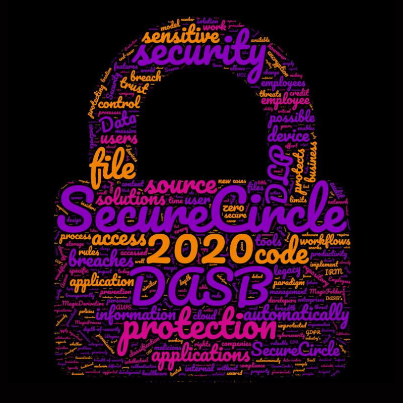 Protegendo o cliente e o CUI