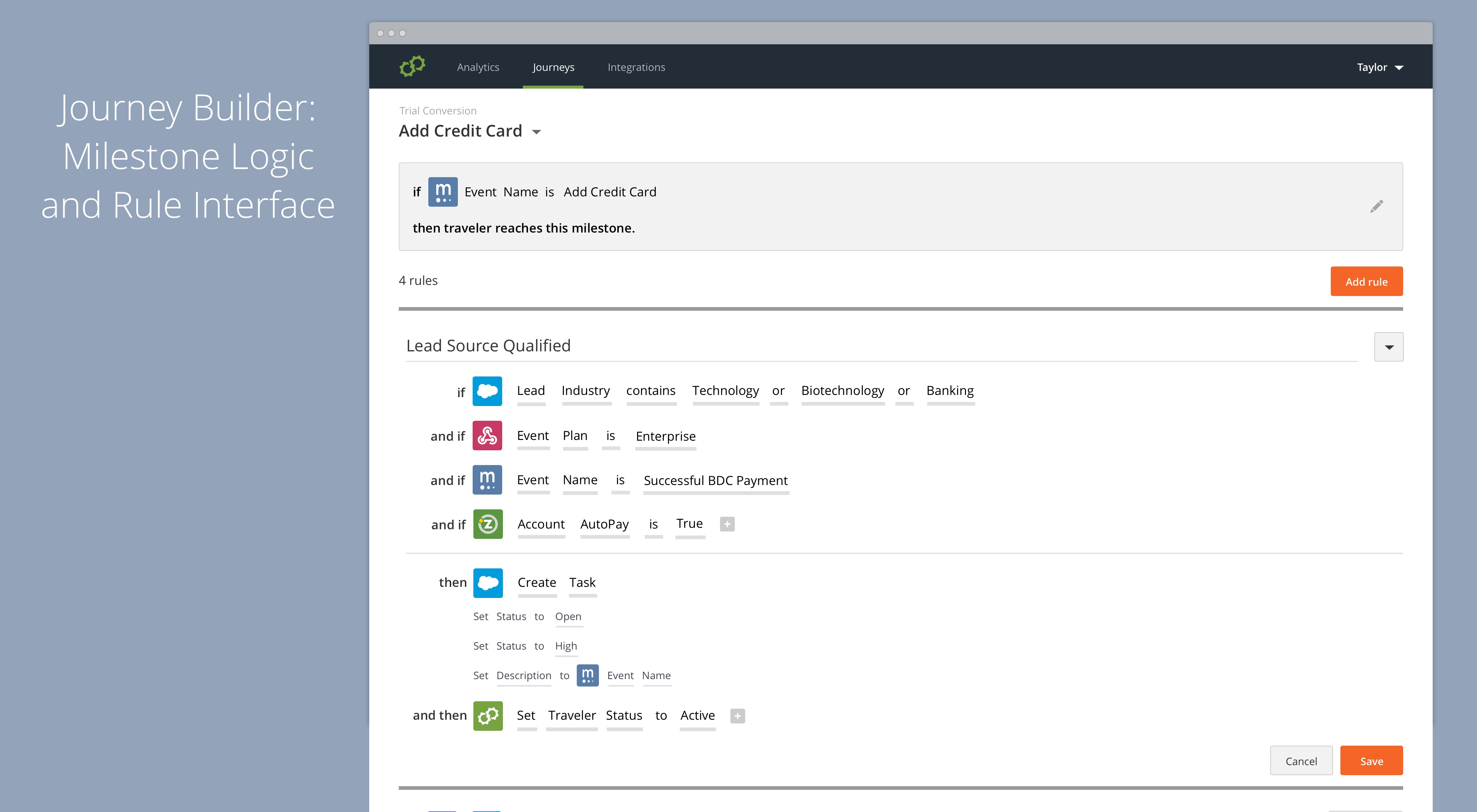 Introducing Usermind, the Orchestration Platform for BizOps