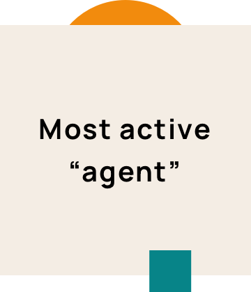 "Card with text inside. the text is ""Most active agent"""