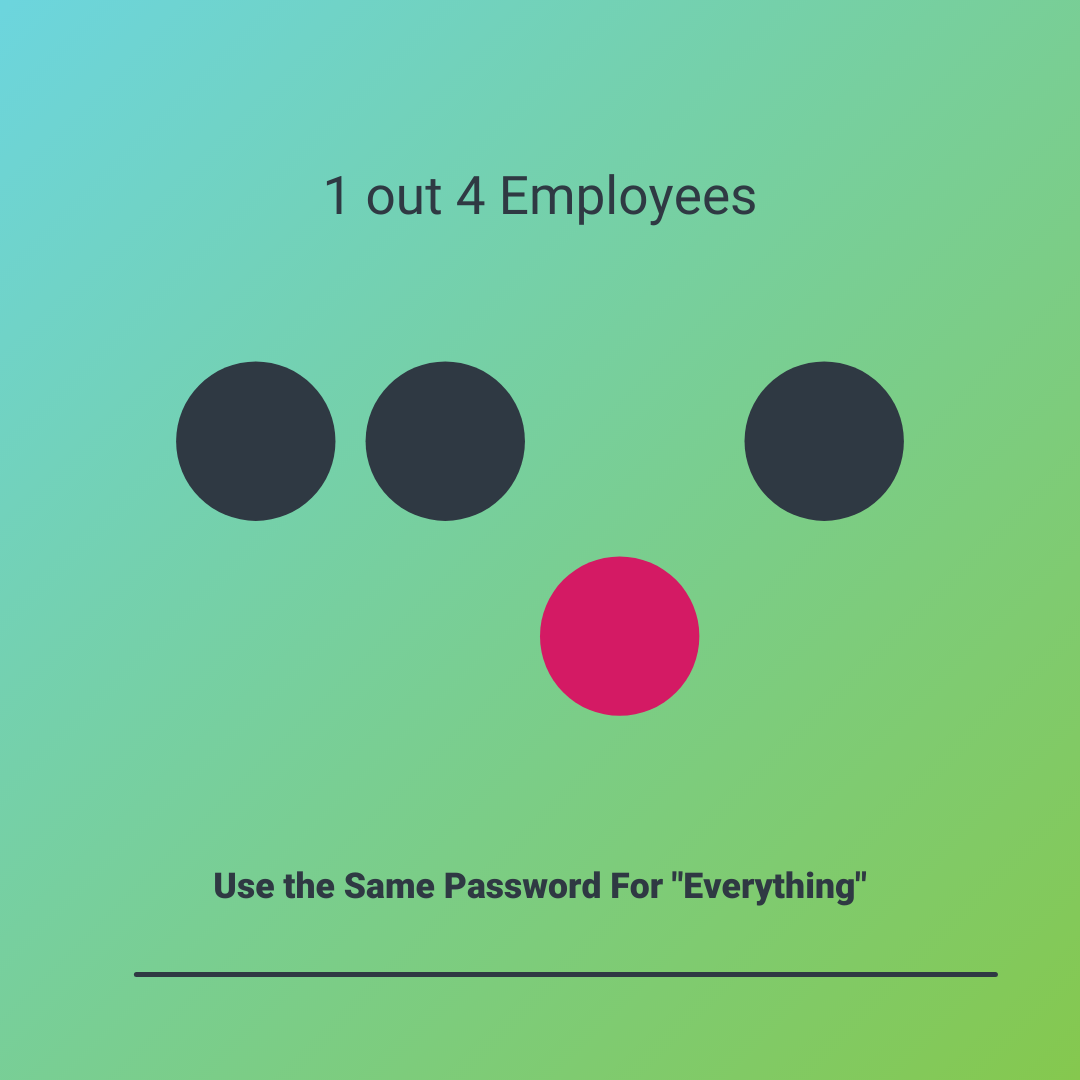1 out 4 Employees Use The Same Password Everywhere