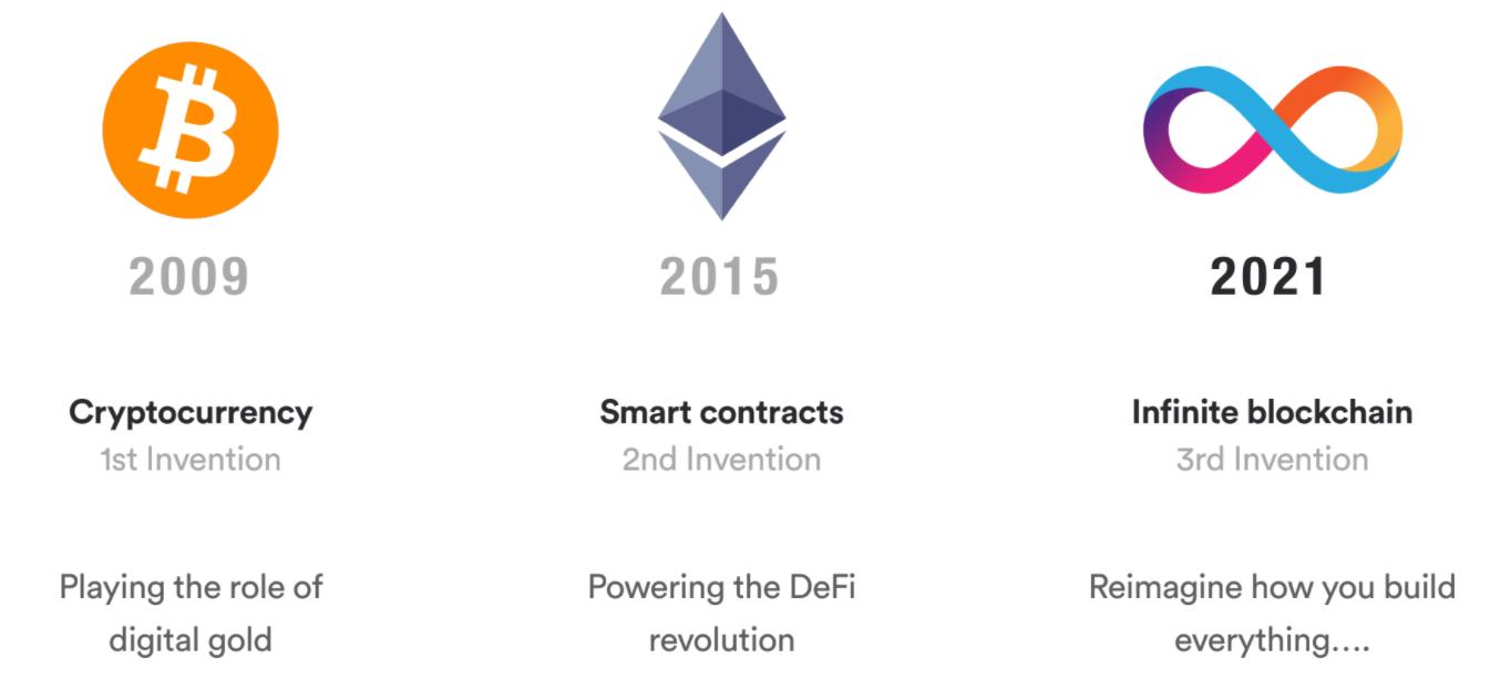 Dfinity wants to create a blockchain singularity