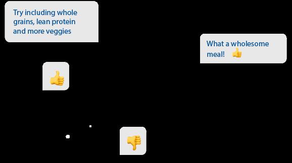 Social symbols