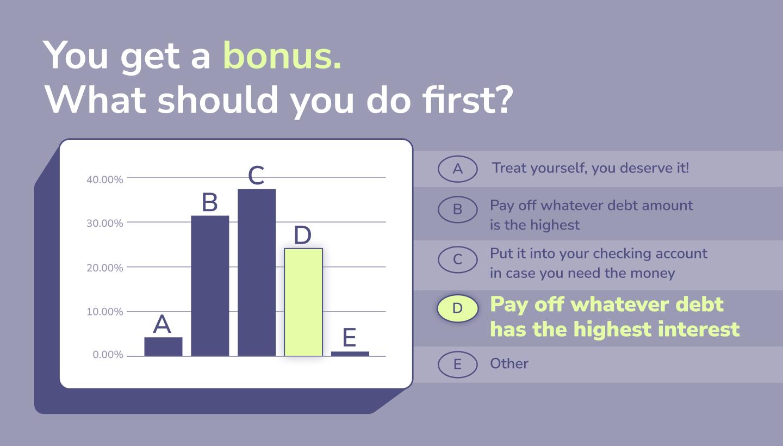 Options for spending a bonus