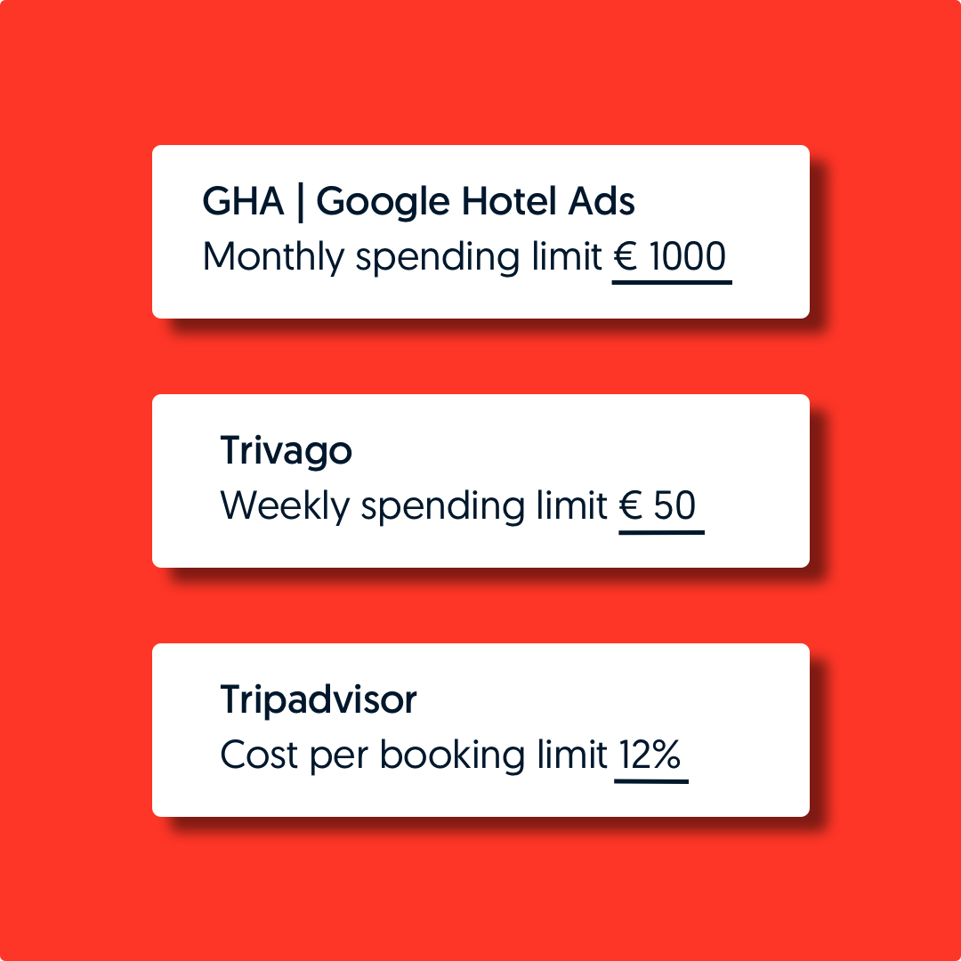 An example of how budget limits can be set for different metasearch channels