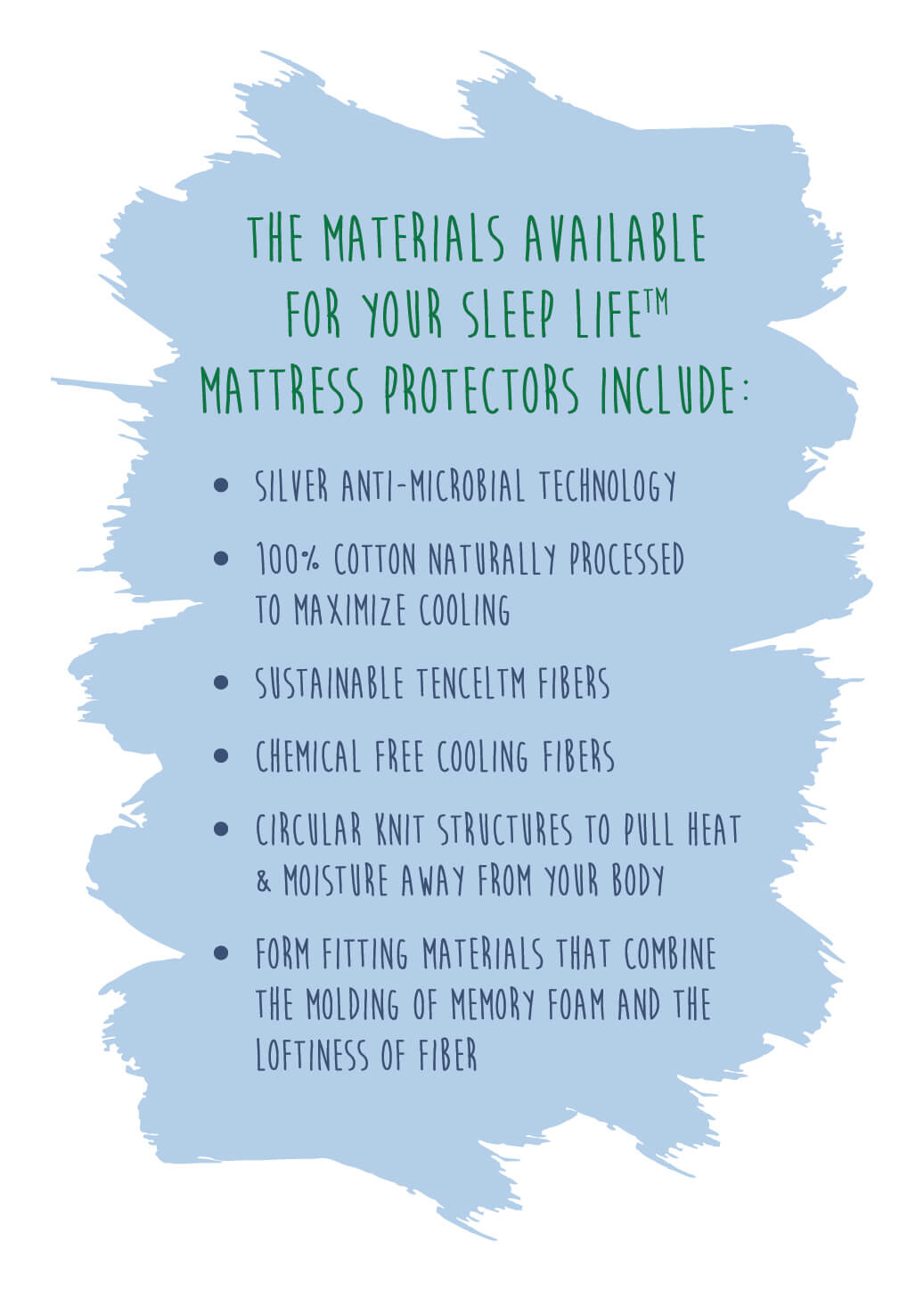 """text that says """"the materials available for your sleep life mattress protectors include: silver anti-microbial technology, 100% cotton naturally processed to maximize cooling, sustainable tencel fibers, chemical free cooling fibers, circular knit structures to pull heat & moisture away from your body, form fitting materials that combine the molding of memory foam and the loftiness of fiber."""""""
