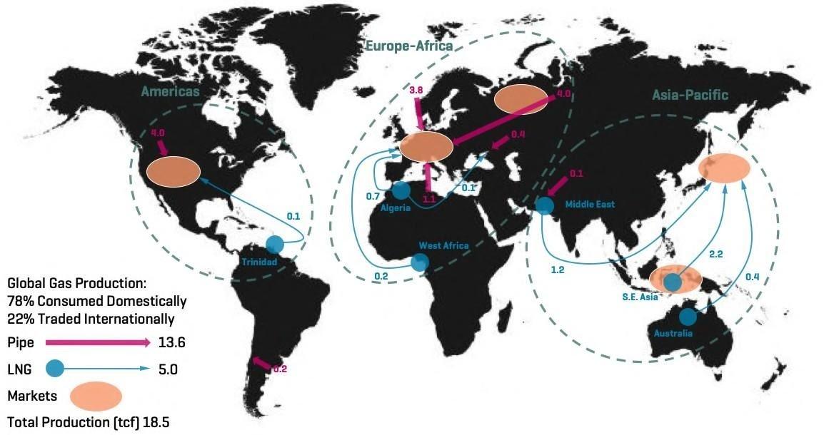 LNG trading regions