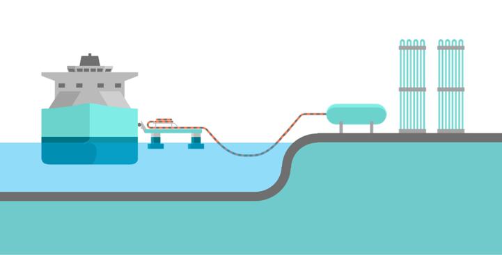 jettyless transfer system