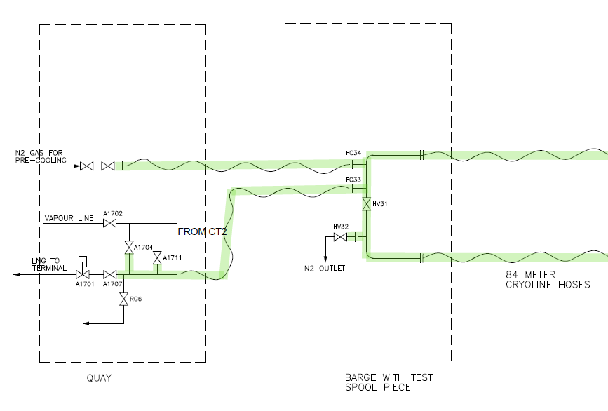 DiagramDescription automatically generated with low confidence