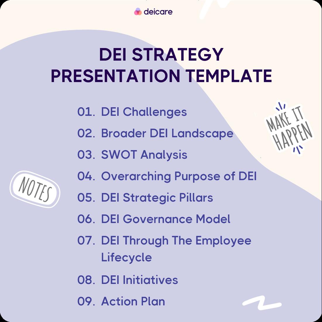 DEI Strategy Presentation Template