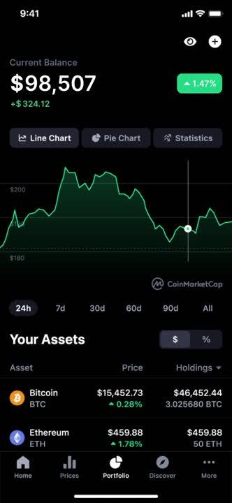 bitcoin coinmarketcap app)