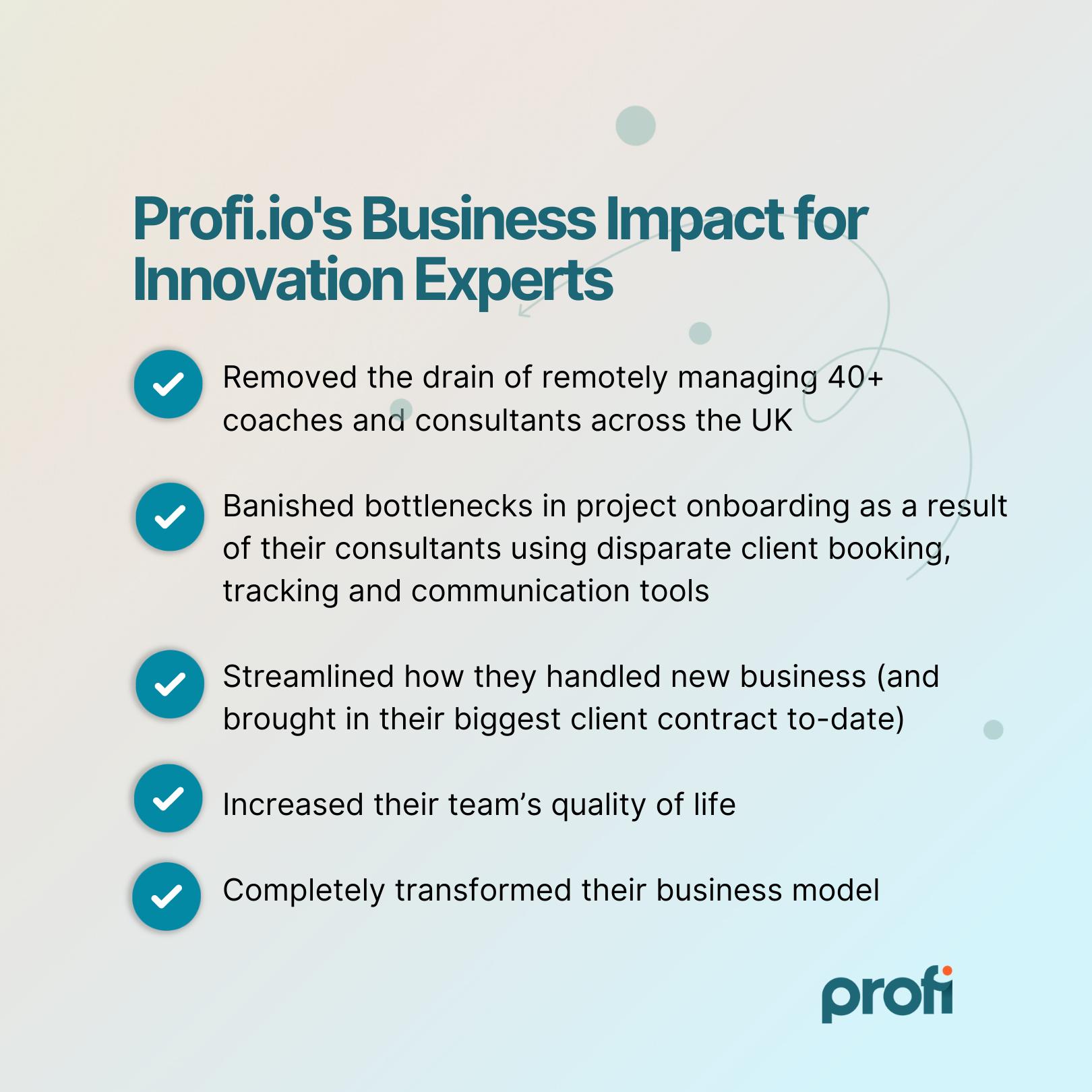 Profi.io business impact for Innovation Experts' on-demand community marketplace