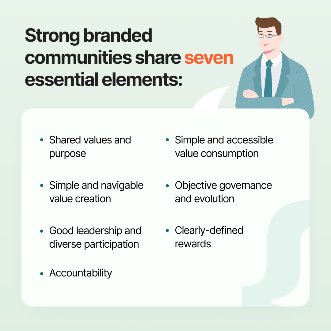 Strong branded communities share 7 essential elements | Profi | Community business model strategy