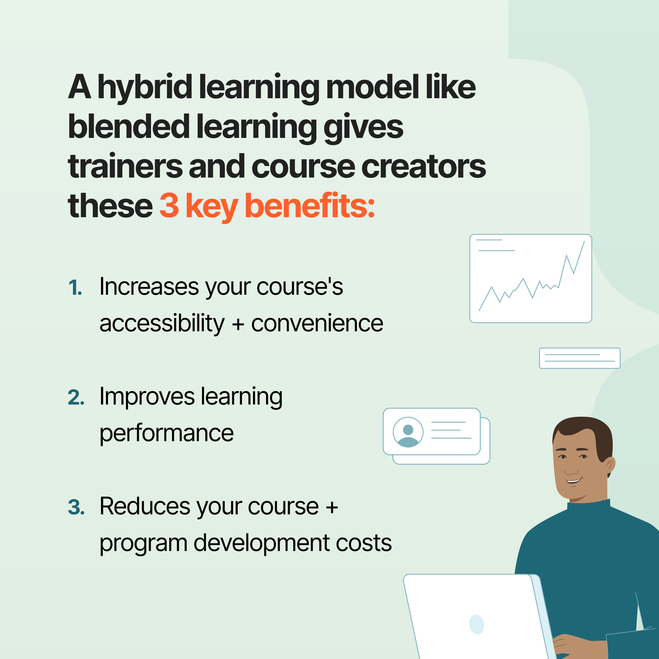 Hybrid learning models like blended online learning give trainers 2 key benefits | blended learning strategy | Profi