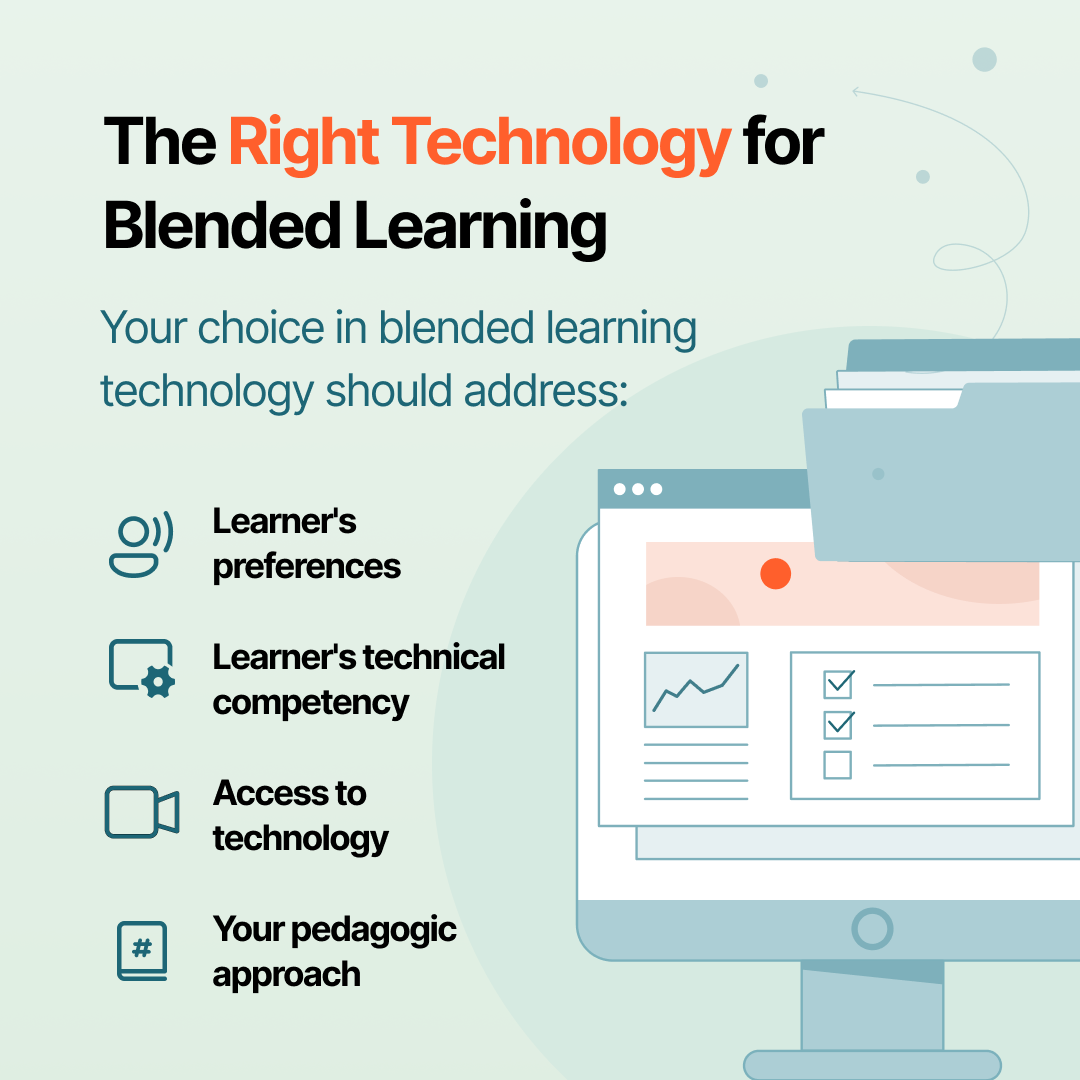 Choosing the right technology for blended online learning | Profi operating platform for professional service providers