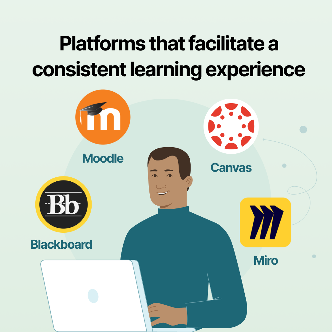 Virtual Learning Environments help facilitate a consistent learning experience | blended learning strategy | Profi