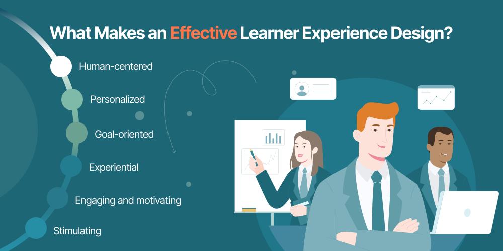 The 7 elements of an effective learner experience design   Profi L&D platform