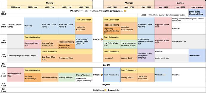 buffer retreat schedule