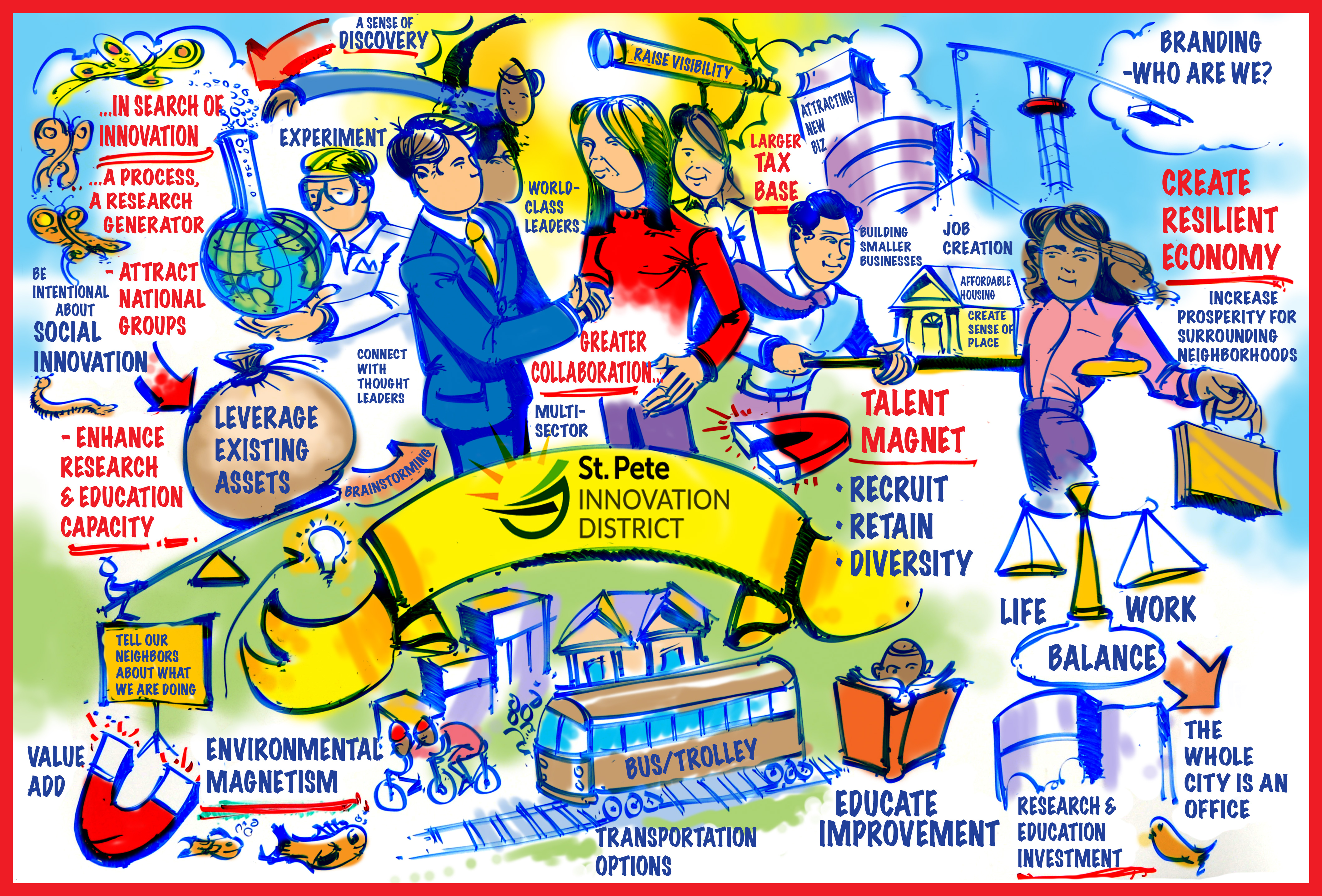 Cartoon map of St Pete innovation district