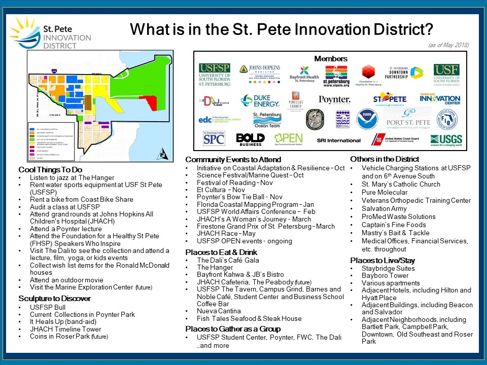 Map of what to find in the St Pete innovation district