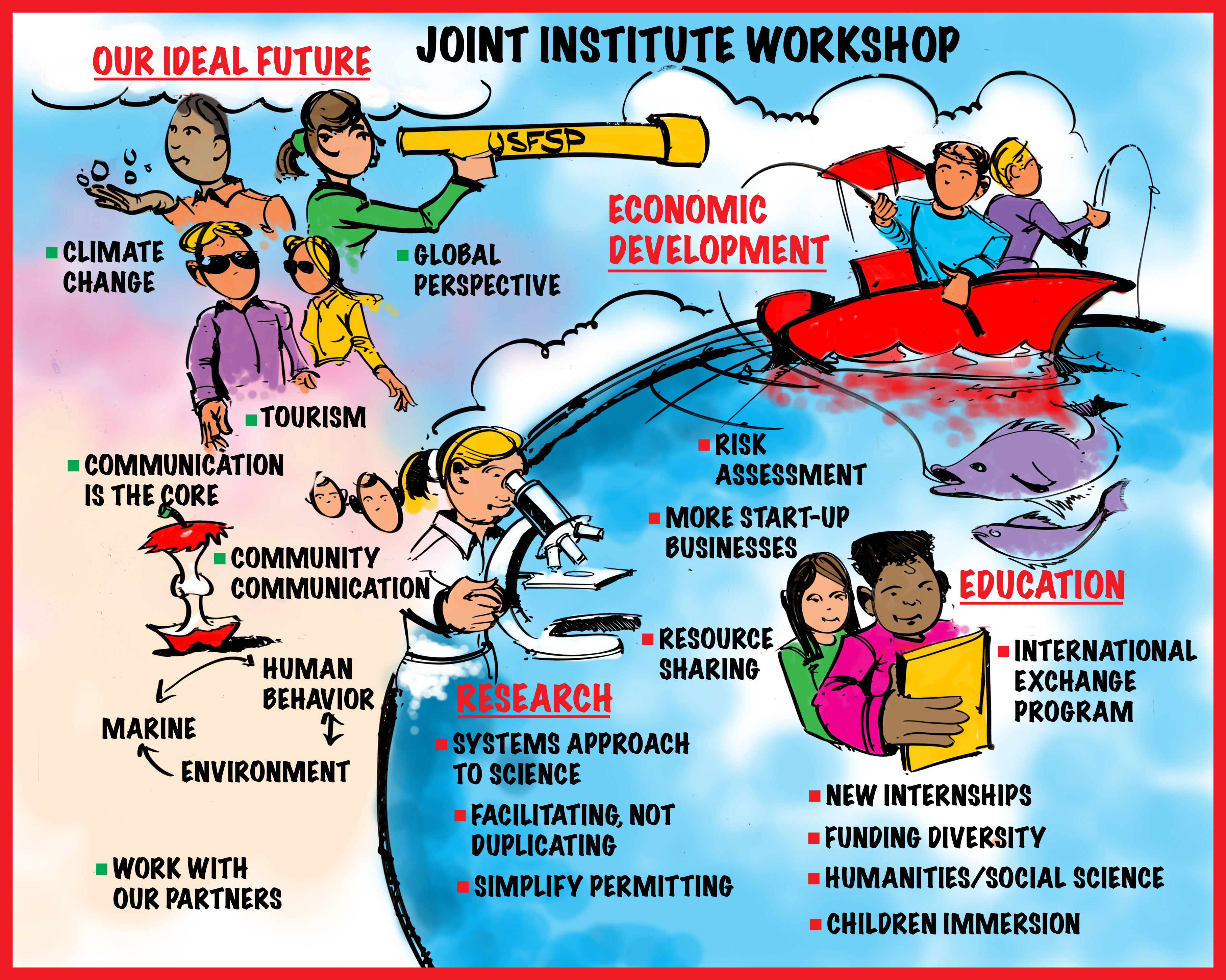 Joint Institute workshop about how to contribute to the future