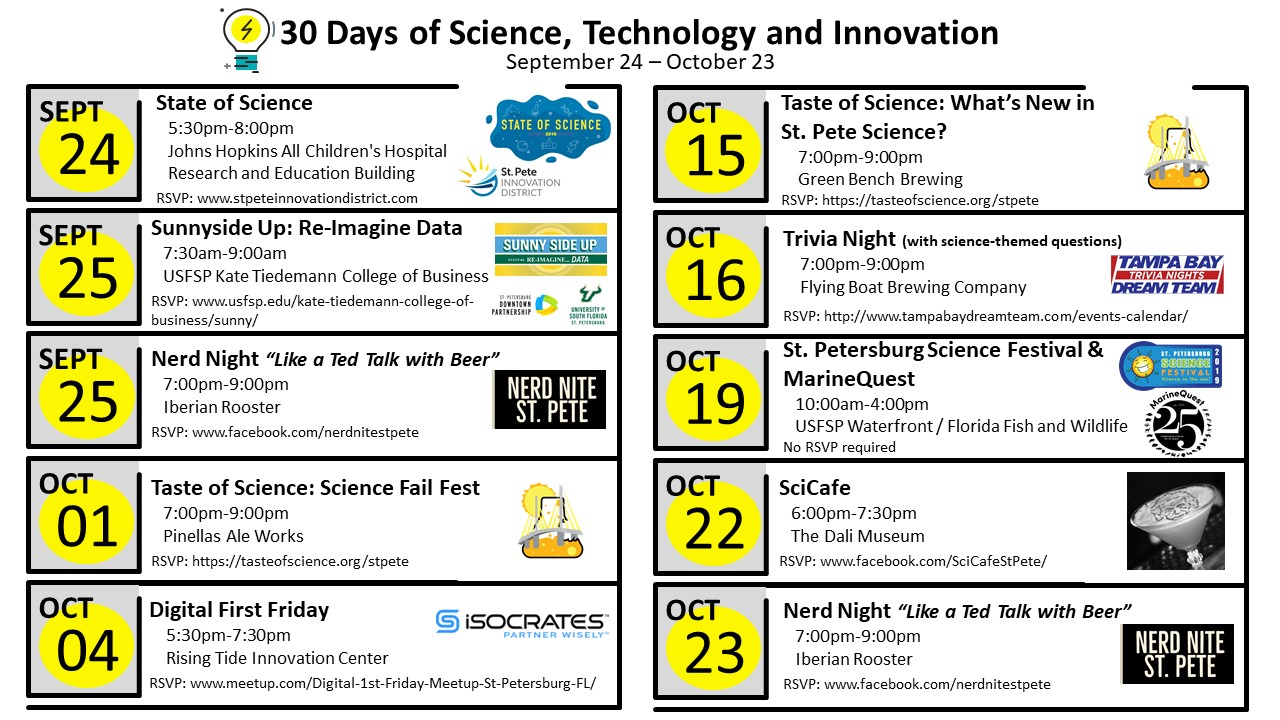 Newsletter focusing on 30 days of science, technology, and innovation