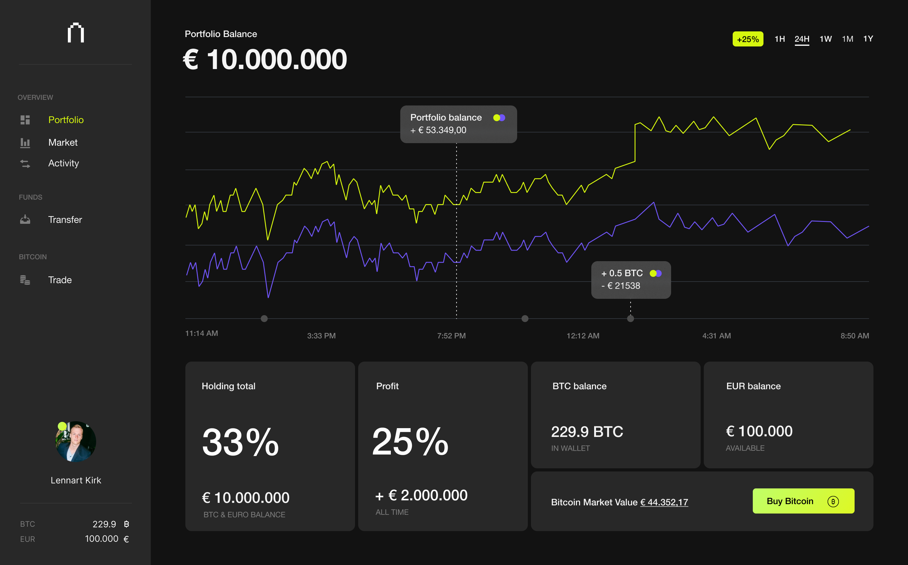 Januar portfolio user interface
